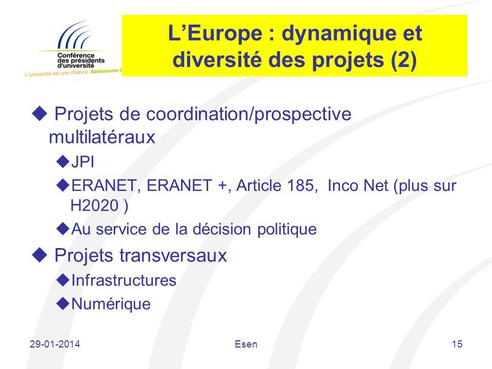 LEurope : dynamique et diversité des projets (2) Projets de coordination/prospective multilatéraux JPI ERANET, ERANET +, Article 185, Inco Net (plus s