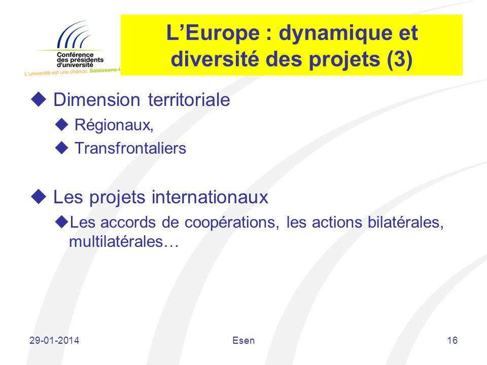 LEurope : dynamique et diversité des projets (3) Dimension territoriale Régionaux, Transfrontaliers Les projets internationaux Les accords de coopérat