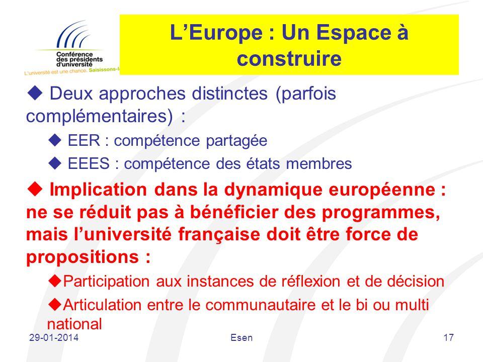 LEurope : Un Espace à construire Deux approches distinctes (parfois complémentaires) : EER : compétence partagée EEES : compétence des états membres I