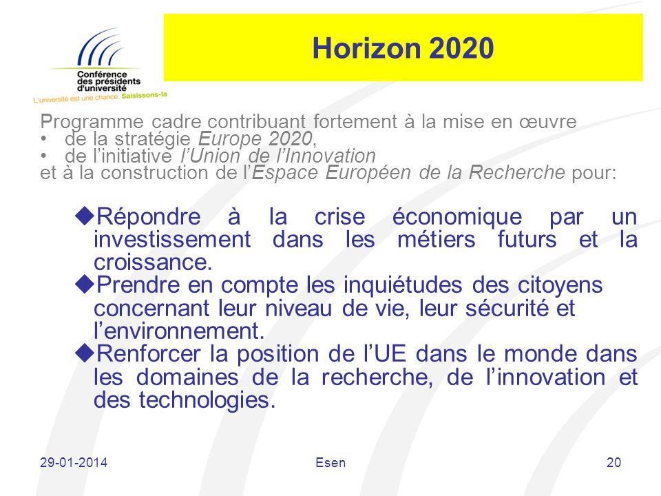 Horizon 2020 Programme cadre contribuant fortement à la mise en œuvre de la stratégie Europe 2020, de linitiative lUnion de lInnovation et à la constr