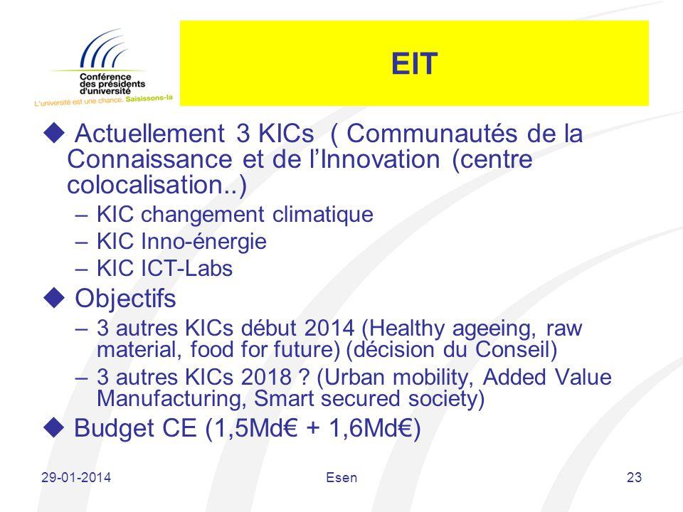 EIT Actuellement 3 KICs ( Communautés de la Connaissance et de lInnovation (centre colocalisation..) –KIC changement climatique –KIC Inno-énergie –KIC