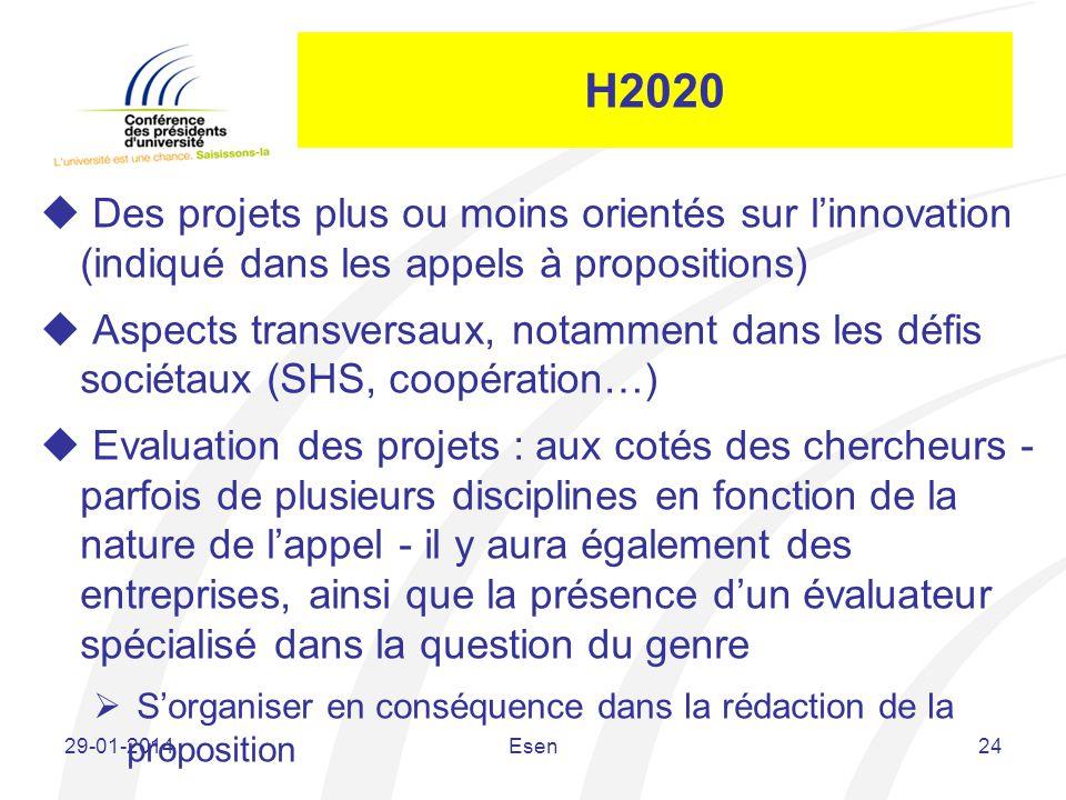 H2020 Des projets plus ou moins orientés sur linnovation (indiqué dans les appels à propositions) Aspects transversaux, notamment dans les défis socié