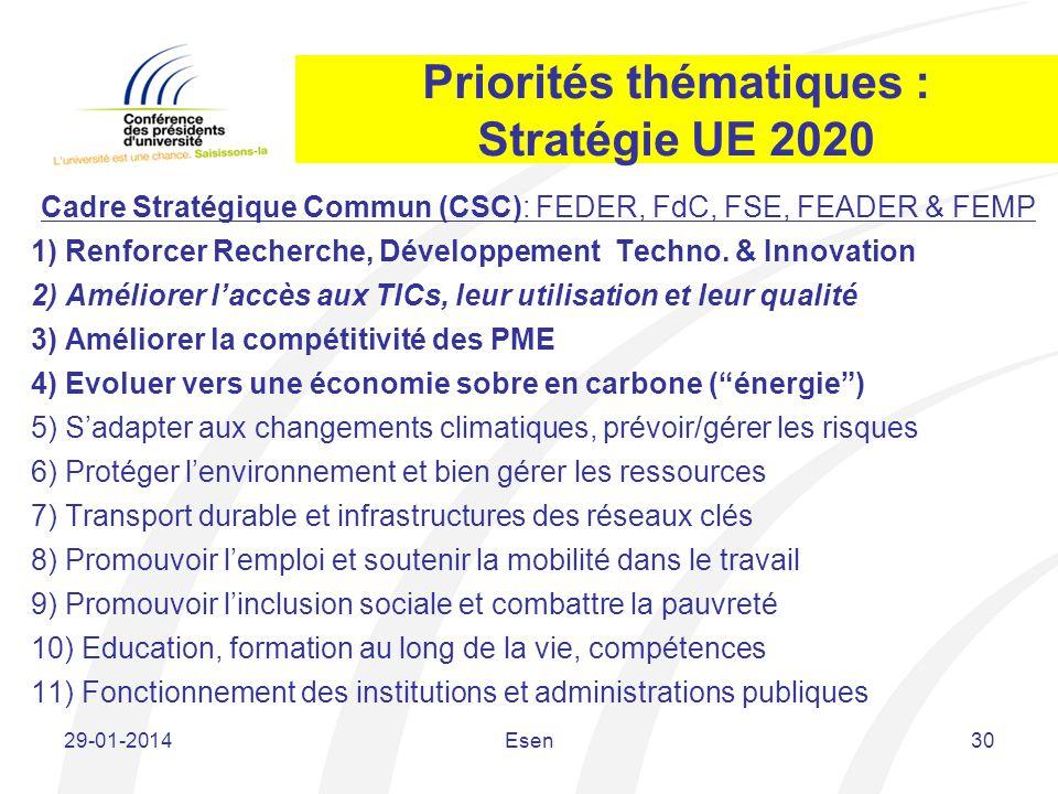 Priorités thématiques : Stratégie UE 2020 Cadre Stratégique Commun (CSC): FEDER, FdC, FSE, FEADER & FEMP 1) Renforcer Recherche, Développement Techno.