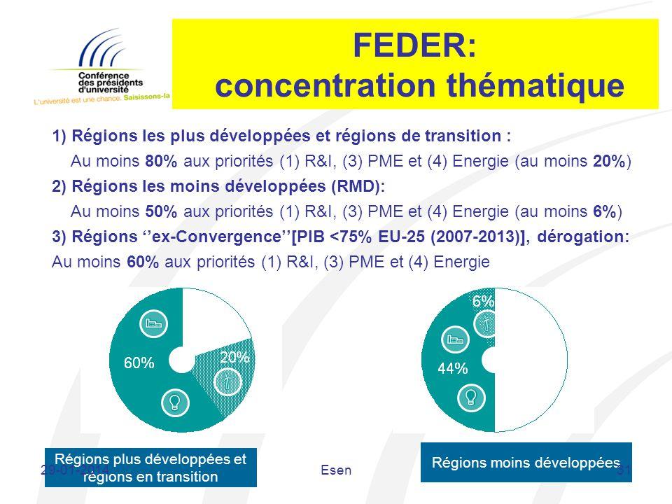 FEDER: concentration thématique 1) Régions les plus développées et régions de transition : Au moins 80% aux priorités (1) R&I, (3) PME et (4) Energie