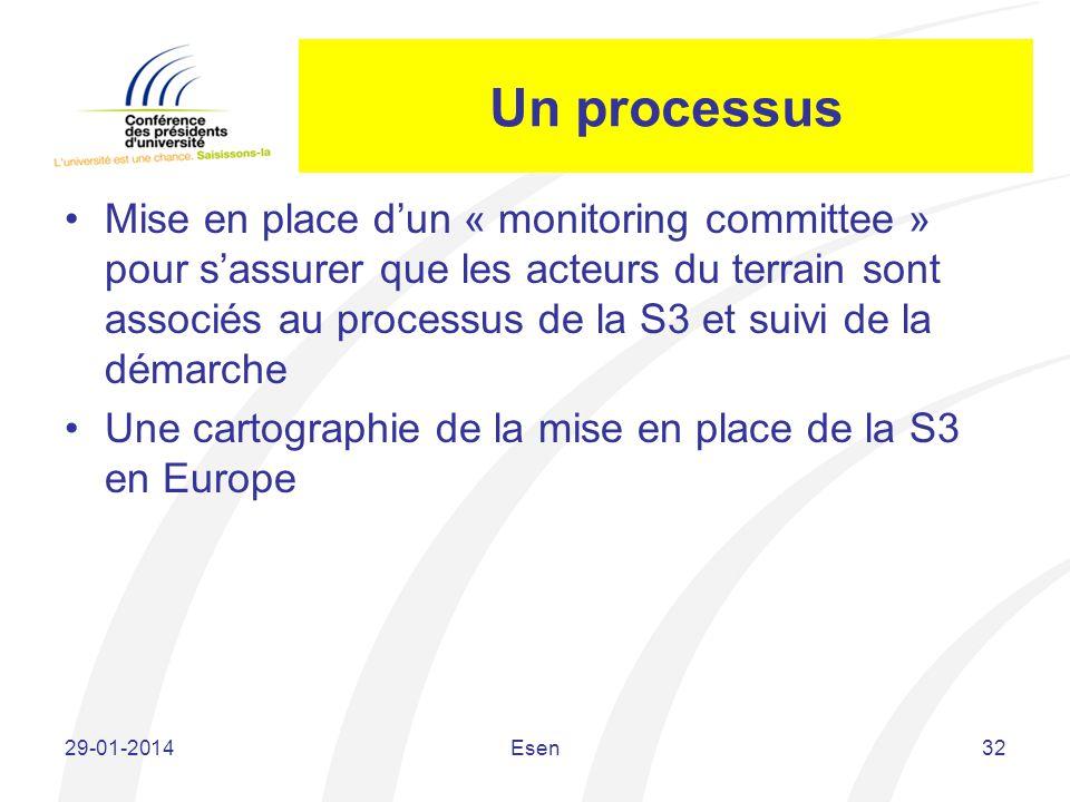 Un processus Mise en place dun « monitoring committee » pour sassurer que les acteurs du terrain sont associés au processus de la S3 et suivi de la dé