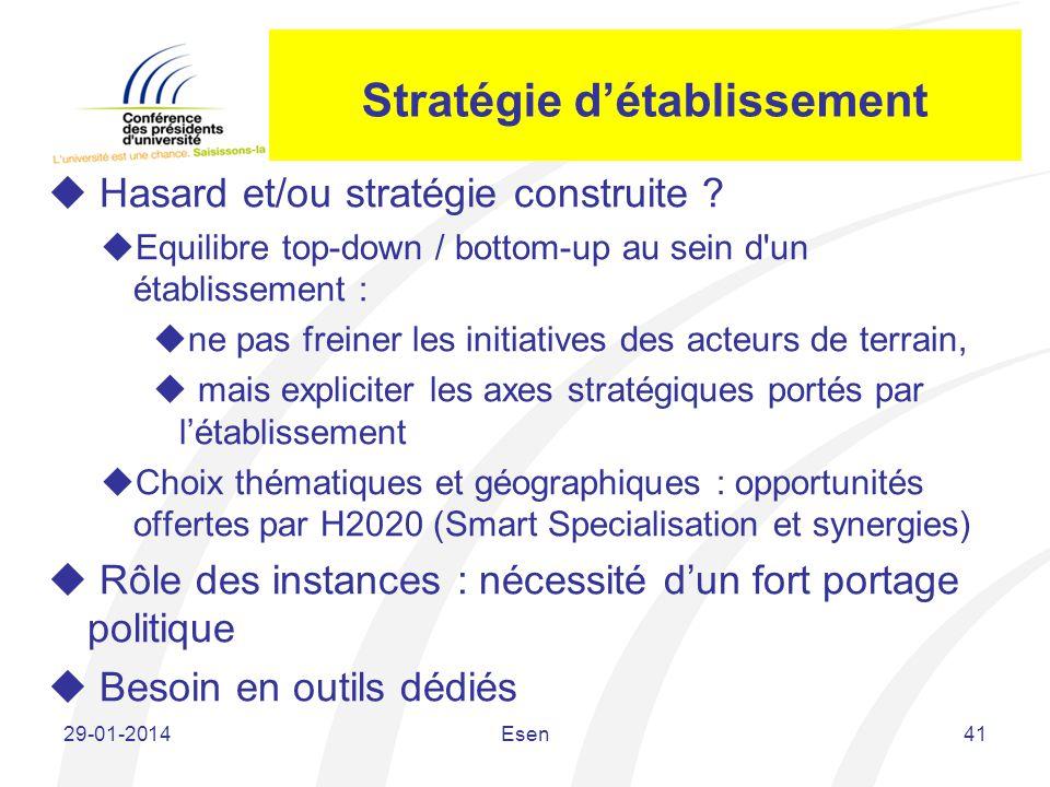 Stratégie détablissement Hasard et/ou stratégie construite ? Equilibre top-down / bottom-up au sein d'un établissement : ne pas freiner les initiative