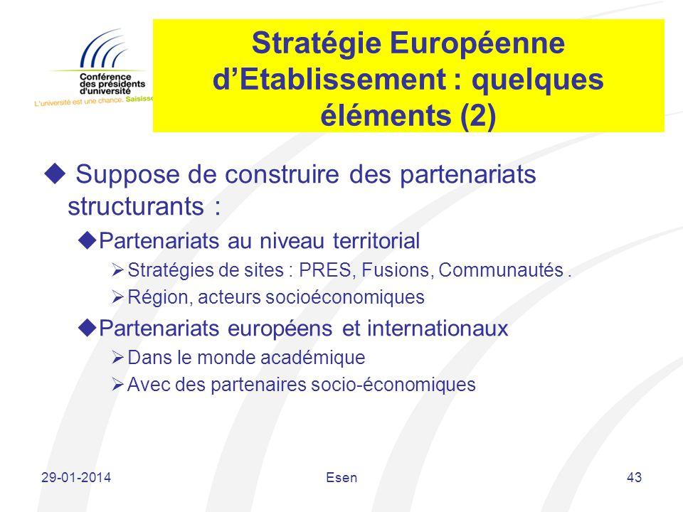 Stratégie Européenne dEtablissement : quelques éléments (2) Suppose de construire des partenariats structurants : Partenariats au niveau territorial S