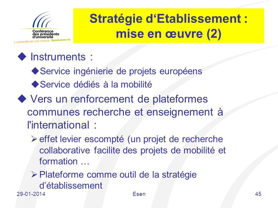 Stratégie dEtablissement : mise en œuvre (2) Instruments : Service ingénierie de projets européens Service dédiés à la mobilité Vers un renforcement d