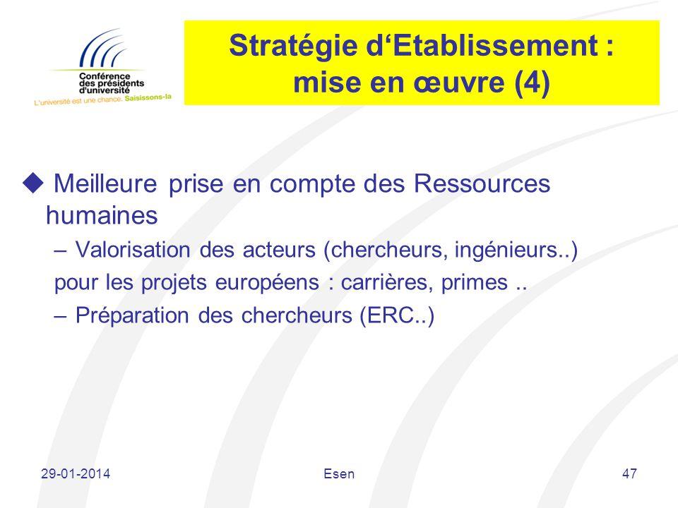 Stratégie dEtablissement : mise en œuvre (4) Meilleure prise en compte des Ressources humaines –Valorisation des acteurs (chercheurs, ingénieurs..) po