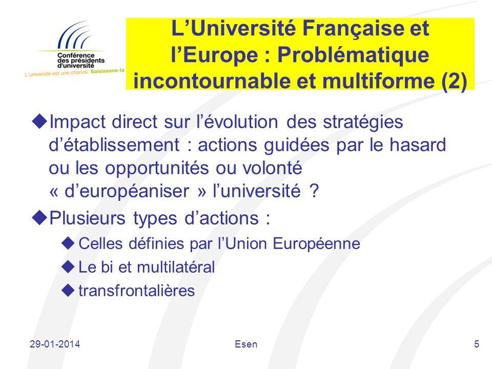 LUniversité Française et lEurope : Problématique incontournable et multiforme (2) Impact direct sur lévolution des stratégies détablissement : actions