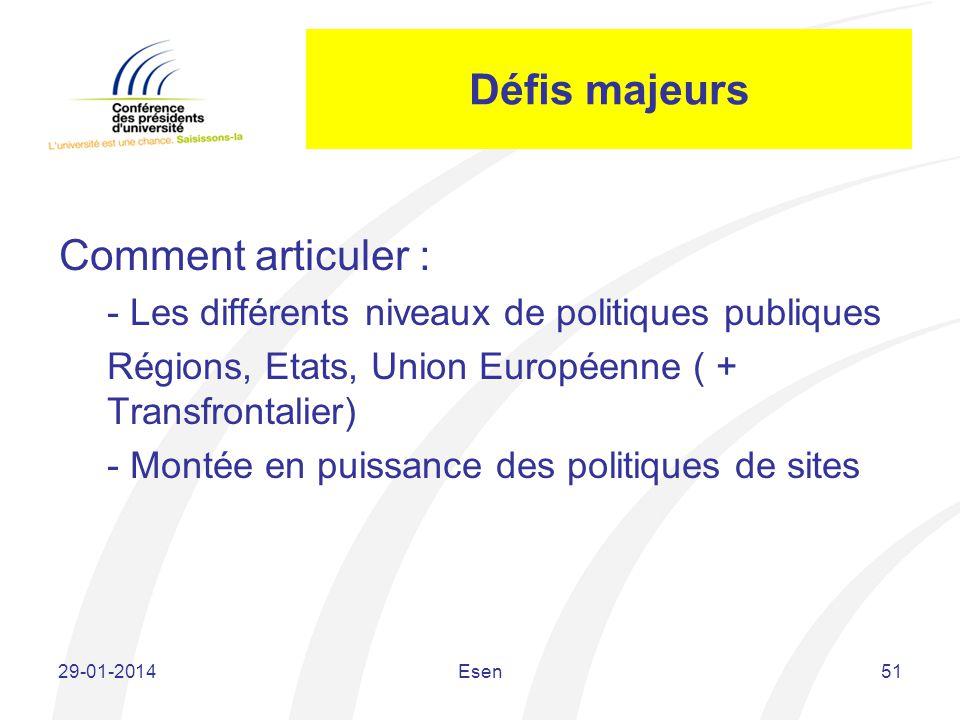 Comment articuler : - Les différents niveaux de politiques publiques Régions, Etats, Union Européenne ( + Transfrontalier) - Montée en puissance des p