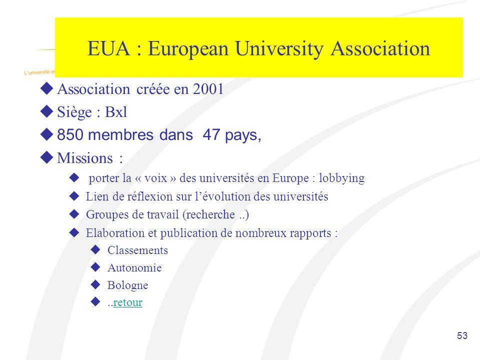 EUA : European University Association Association créée en 2001 Siège : Bxl 850 membres dans 47 pays, Missions : porter la « voix » des universités en