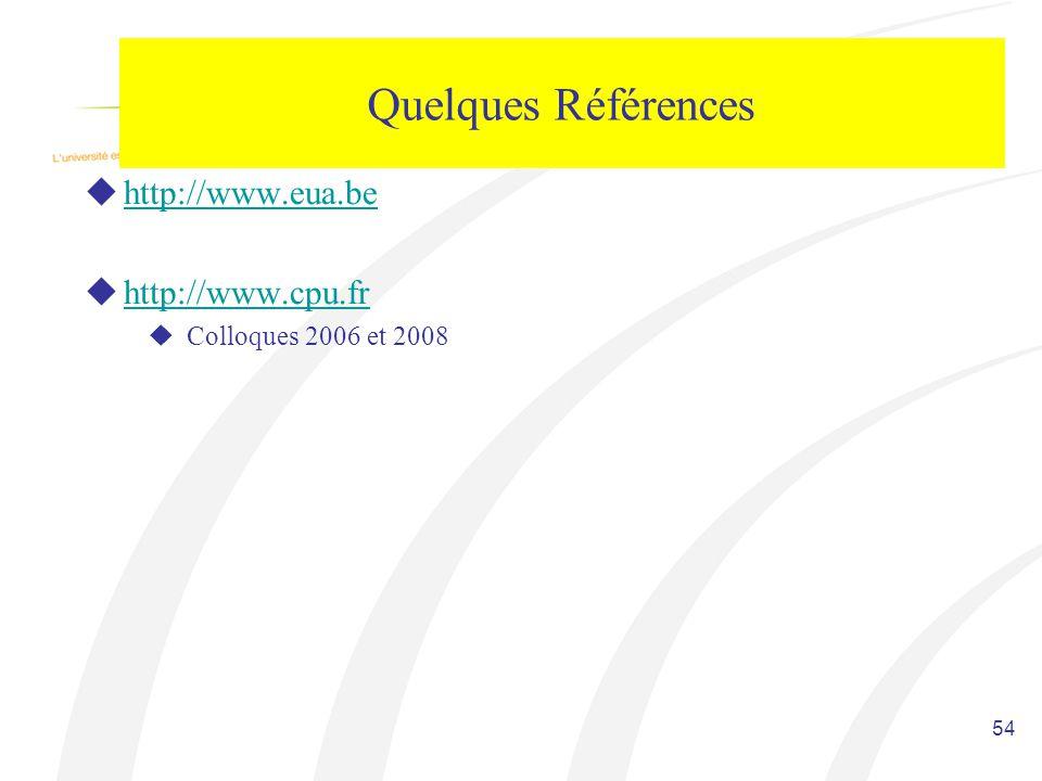Quelques Références http://www.eua.be http://www.cpu.fr Colloques 2006 et 2008 54