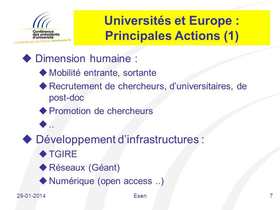 Universités et Europe : Principales Actions (1) Dimension humaine : Mobilité entrante, sortante Recrutement de chercheurs, duniversitaires, de post-do