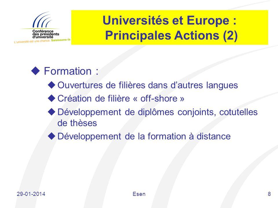 Universités et Europe : Principales Actions (2) Formation : Ouvertures de filières dans dautres langues Création de filière « off-shore » Développemen