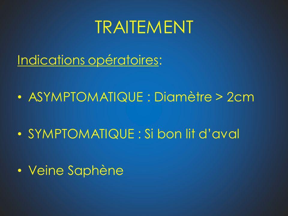 TRAITEMENT Indications opératoires: ASYMPTOMATIQUE : Diamètre > 2cm SYMPTOMATIQUE : Si bon lit daval Veine Saphène