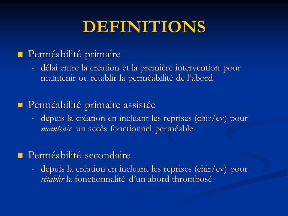 DEFINITIONS Perméabilité primaire Perméabilité primaire délai entre la création et la première intervention pour maintenir ou rétablir la perméabilité
