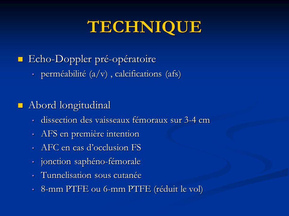 TECHNIQUE Echo-Doppler pré-opératoire Echo-Doppler pré-opératoire perméabilité (a/v), calcifications (afs) perméabilité (a/v), calcifications (afs) Ab