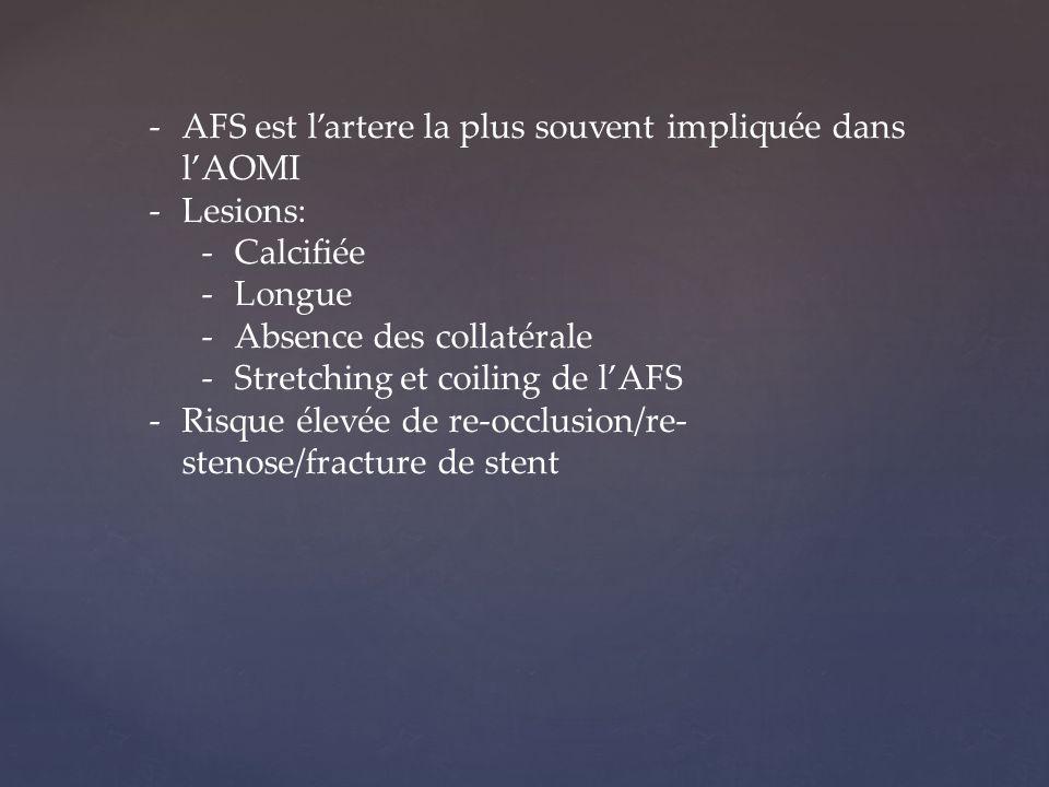 -AFS est lartere la plus souvent impliquée dans lAOMI -Lesions: -Calcifiée -Longue -Absence des collatérale -Stretching et coiling de lAFS -Risque éle