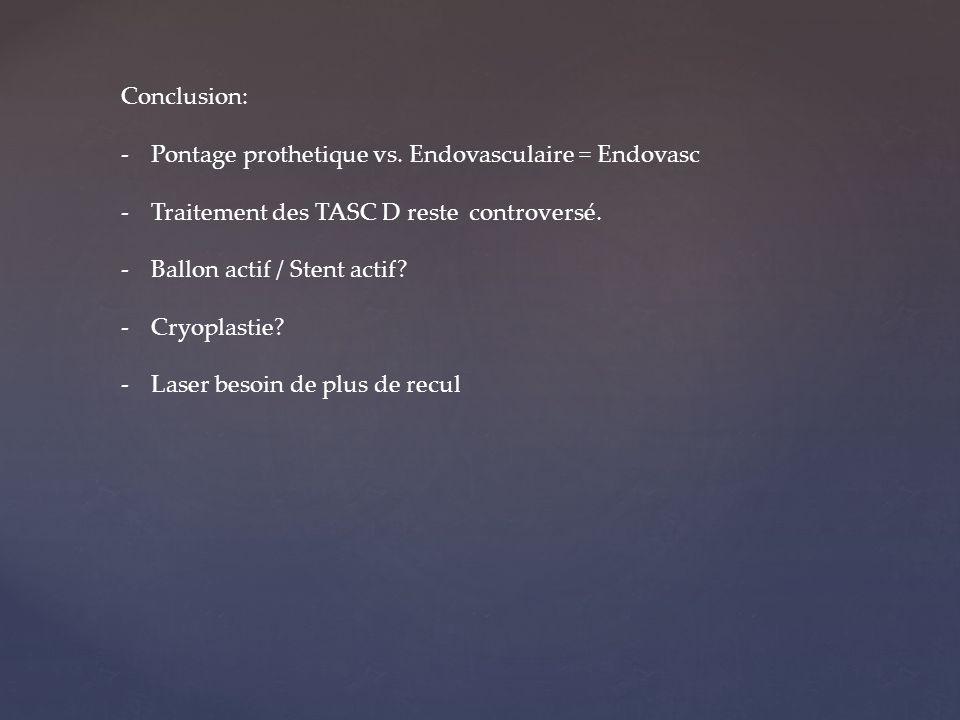 Conclusion: -Pontage prothetique vs. Endovasculaire = Endovasc -Traitement des TASC D reste controversé. -Ballon actif / Stent actif? -Cryoplastie? -L