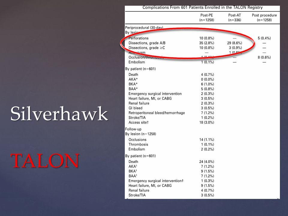 Silverhawk TALON