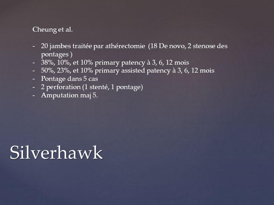 Silverhawk Cheung et al. -20 jambes traitée par athérectomie (18 De novo, 2 stenose des pontages ) -38%, 10%, et 10% primary patency à 3, 6, 12 mois -