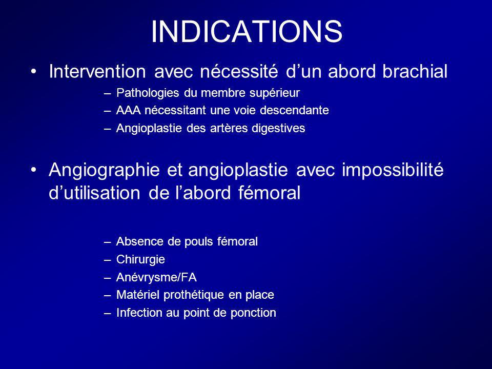 INDICATIONS Intervention avec nécessité dun abord brachial –Pathologies du membre supérieur –AAA nécessitant une voie descendante –Angioplastie des ar