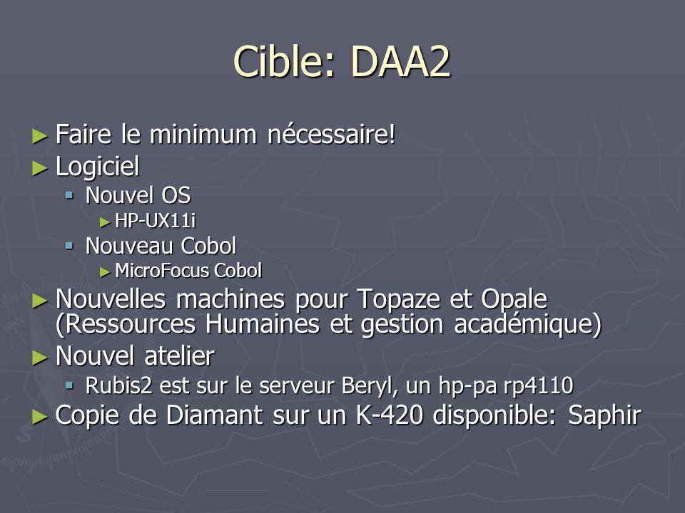 DAA2 FonctionsNom réseauServeur desservant la fonction dans la nouvelle chaîne Achat en 2006-2007Nom du serveur recyclé, sil y a lieu Serveur de test générique Roll/RockPerleNonUn RO3410, 2 processeurs Environnement de développem ent RubisRubis2NonBeryl, un RP3410, 2 processuers Gestion des Ressource Humaine TopazeTopaze2Un rp3440, 2 processeurs, 8Go Gestion de la recherche TopazeTopaze2 Gestion académique OpaleOpale2Un rp3440, 4 processeurs, 16 Go Gestion des finances DiamantDiamant2Non-Saphir