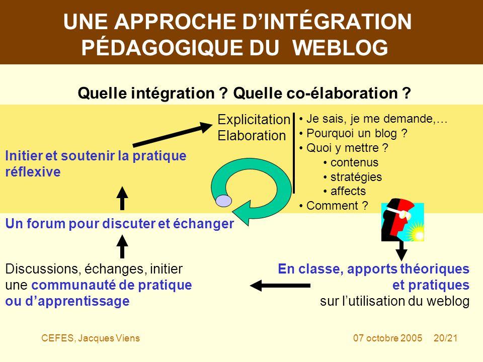 CEFES, Jacques Viens07 octobre 2005 20/21 Explicitation Elaboration Initier et soutenir la pratique réflexive Je sais, je me demande,… Pourquoi un blog .