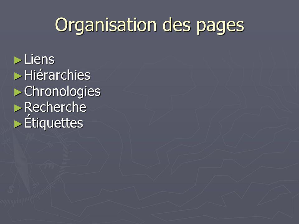 Organisation des pages Liens Liens Hiérarchies Hiérarchies Chronologies Chronologies Recherche Recherche Étiquettes Étiquettes