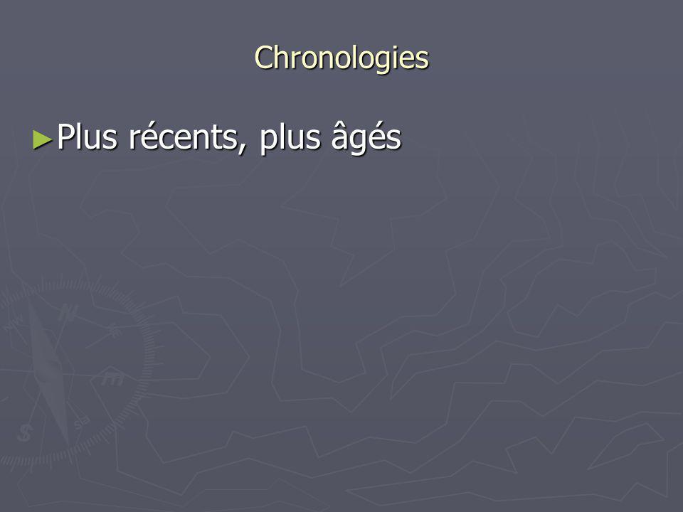 Chronologies Plus récents, plus âgés Plus récents, plus âgés