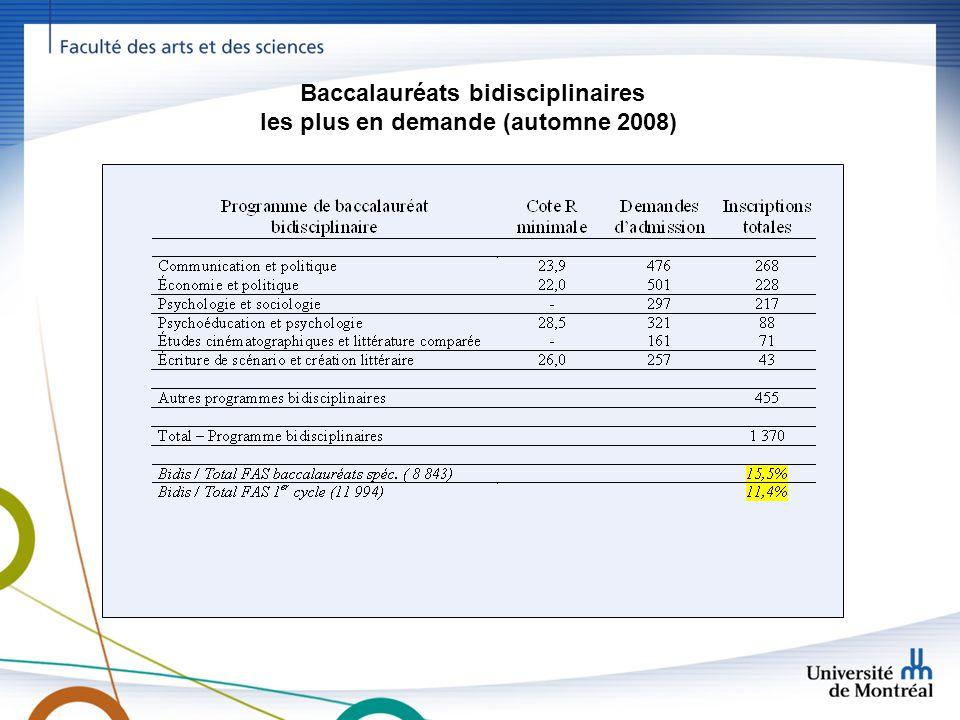 Baccalauréats bidisciplinaires les plus en demande (automne 2008)