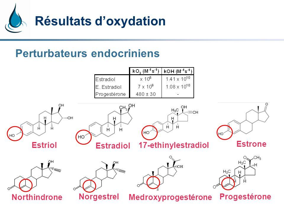 Estriol Estradiol 17-ethinylestradiol Estrone Northindrone Norgestrel Medroxyprogestérone Progestérone Résultats doxydation Perturbateurs endocriniens