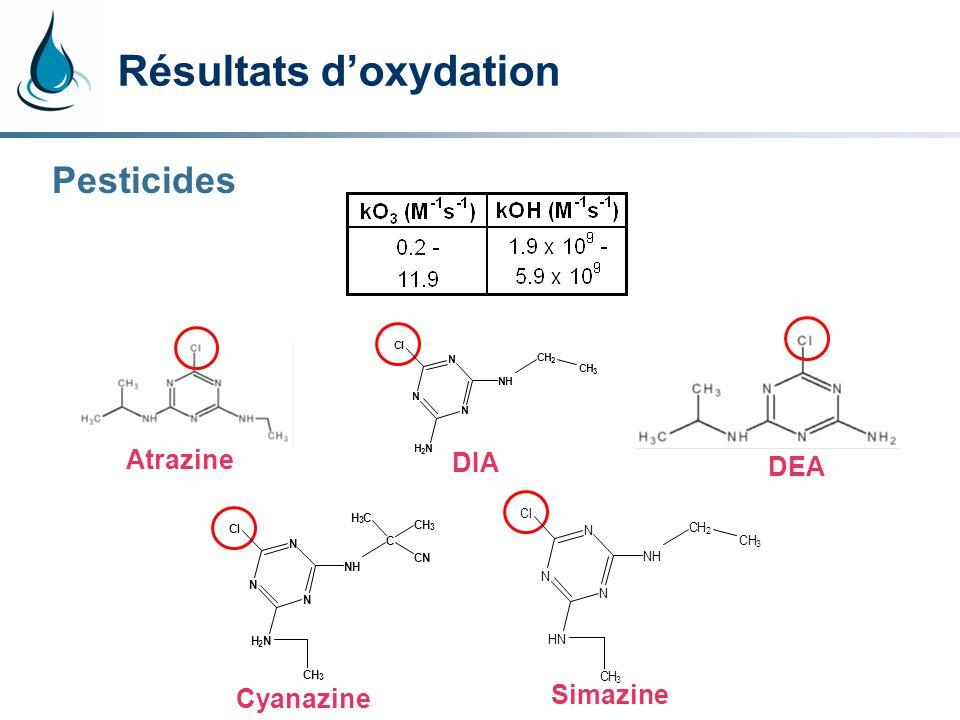 Atrazine DIA DEA Cyanazine Simazine Résultats doxydation Pesticides N N N Cl H 2 N NH CH 2 CH 3 N N N Cl HN CH 3 NH CH 2 CH 3 N N N Cl H 2 N CH 3 NH C CN H 3 C CH 3