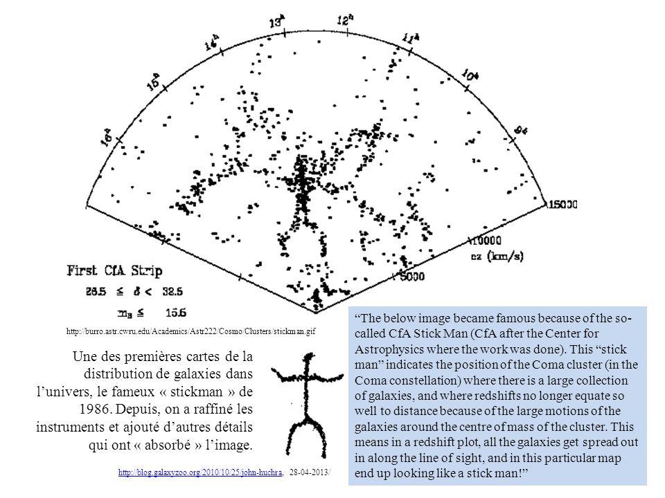 http://burro.astr.cwru.edu/Academics/Astr222/Cosmo/Clusters/stickman.gif Une des premières cartes de la distribution de galaxies dans lunivers, le fam