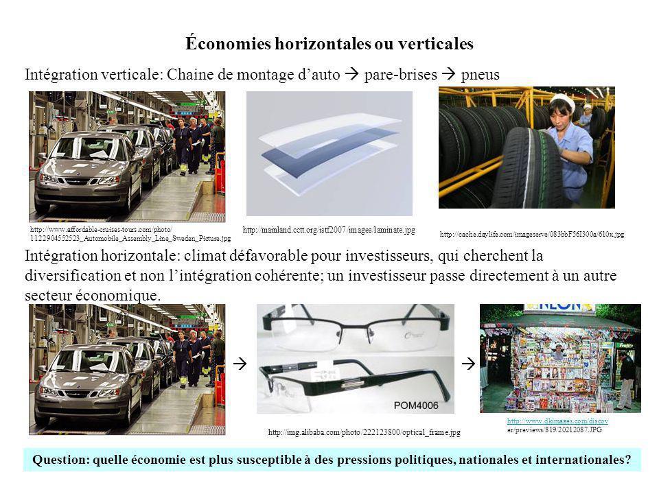 Économies horizontales ou verticales Intégration verticale: Chaine de montage dauto pare-brises pneus http://www.affordable-cruises-tours.com/photo/ 1