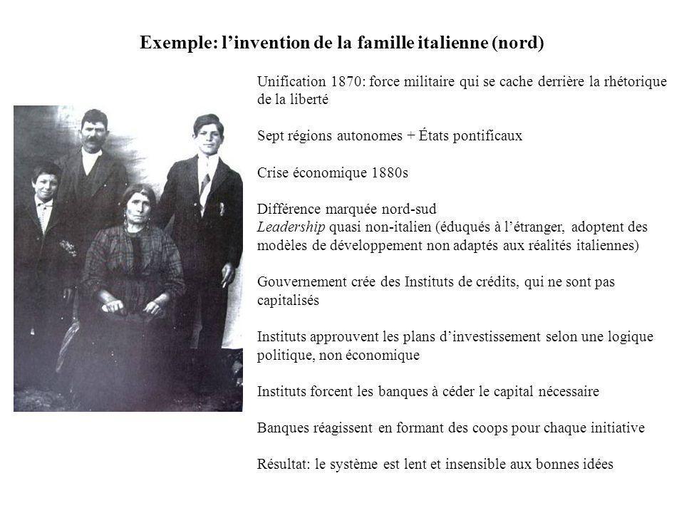 Exemple: linvention de la famille italienne (nord) Unification 1870: force militaire qui se cache derrière la rhétorique de la liberté Sept régions au