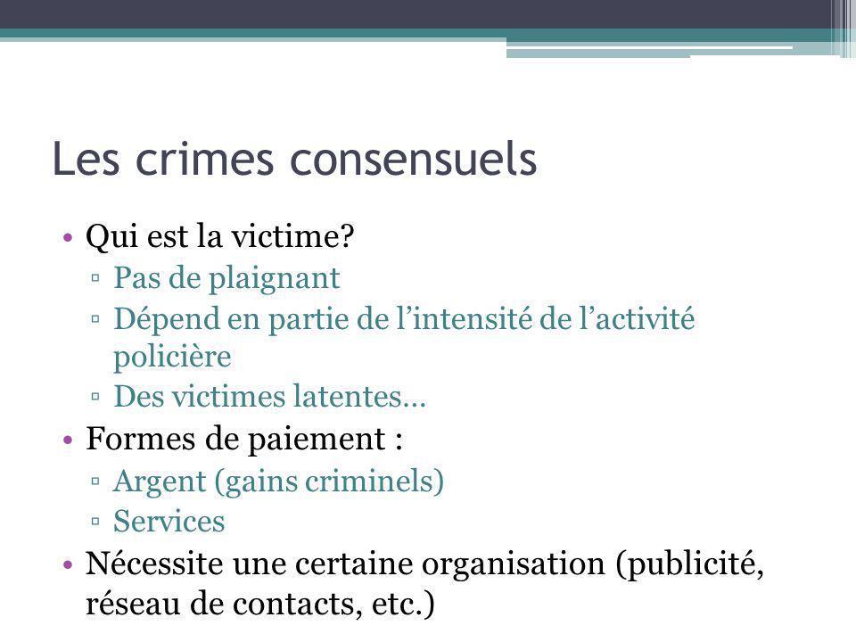 Les crimes consensuels Qui est la victime? Pas de plaignant Dépend en partie de lintensité de lactivité policière Des victimes latentes… Formes de pai
