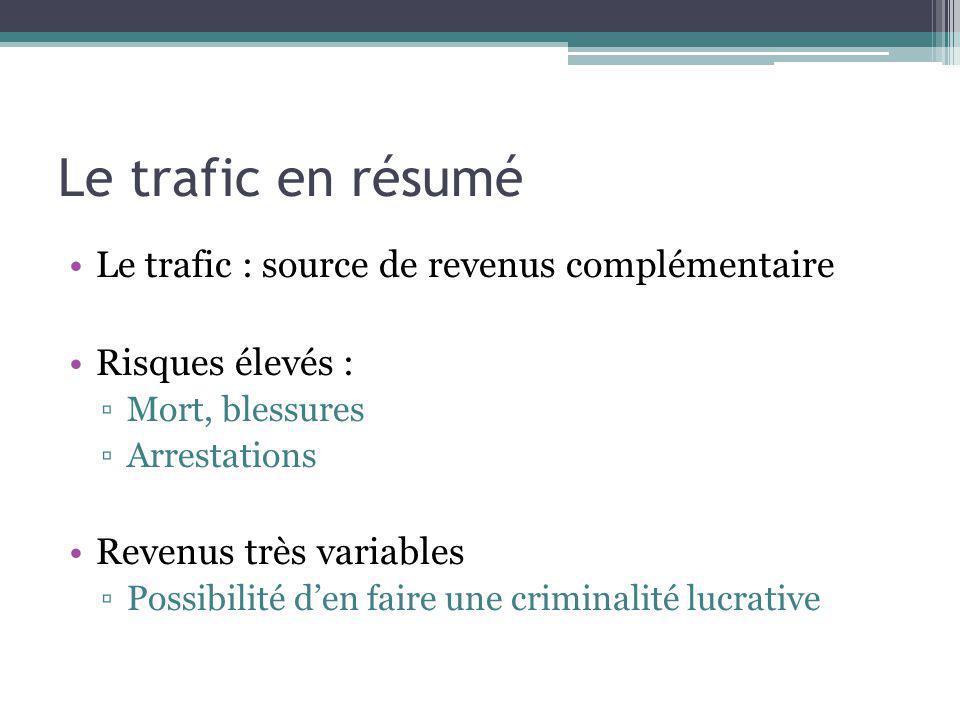 Le trafic en résumé Le trafic : source de revenus complémentaire Risques élevés : Mort, blessures Arrestations Revenus très variables Possibilité den