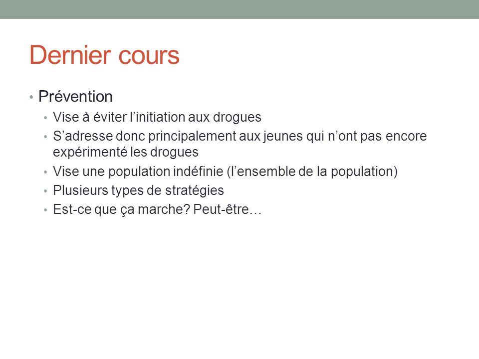 Dernier cours (suite) Prohibition / Répression La différence.