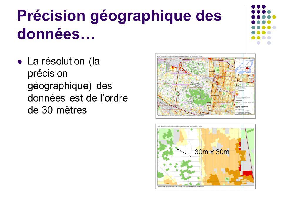 Précision géographique des données… La résolution (la précision géographique) des données est de lordre de 30 mètres 30m x 30m