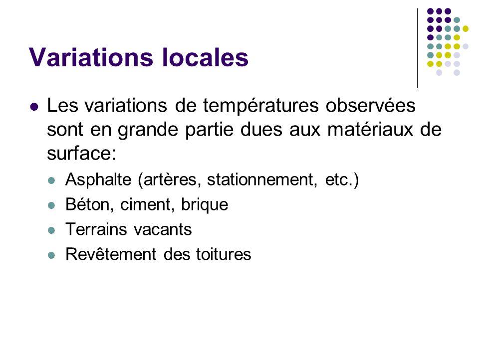 Variations locales Les variations de températures observées sont en grande partie dues aux matériaux de surface: Asphalte (artères, stationnement, etc