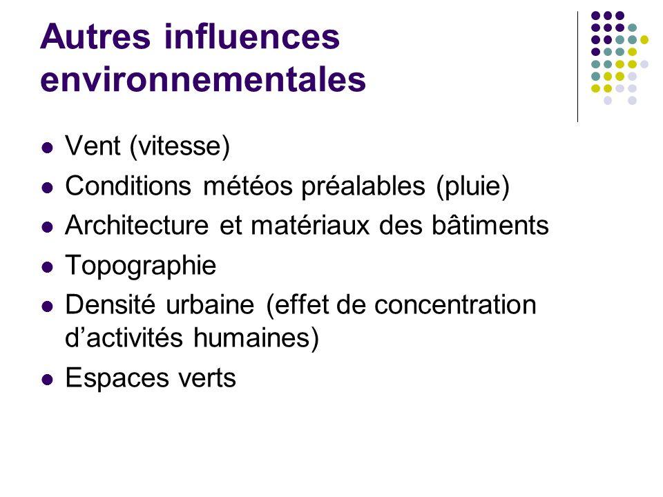 Autres influences environnementales Vent (vitesse) Conditions météos préalables (pluie) Architecture et matériaux des bâtiments Topographie Densité ur