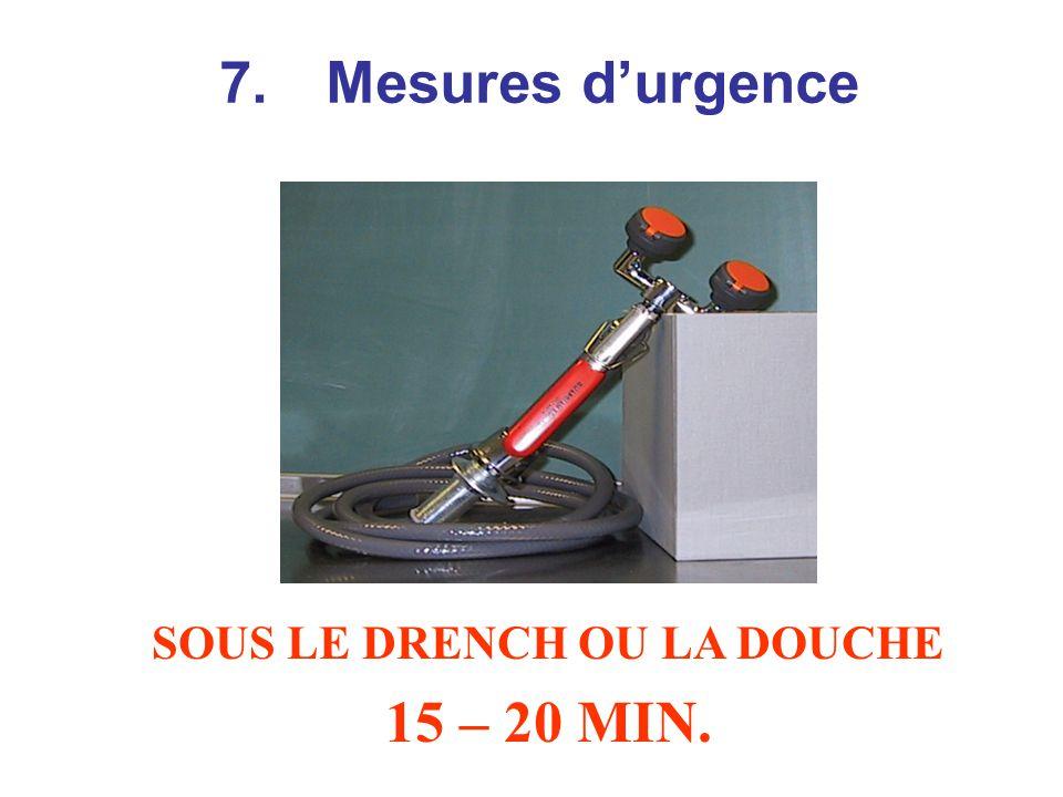 SOUS LE DRENCH OU LA DOUCHE 15 – 20 MIN.