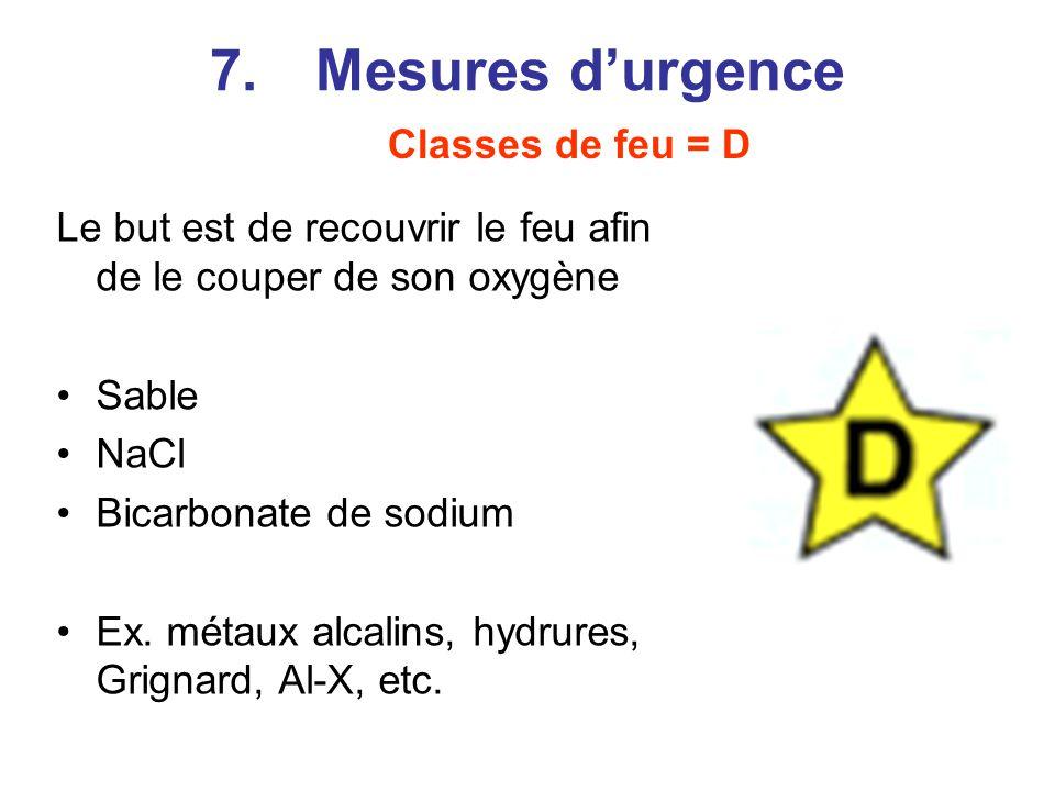 7.Mesures durgence Le but est de recouvrir le feu afin de le couper de son oxygène Sable NaCl Bicarbonate de sodium Ex.
