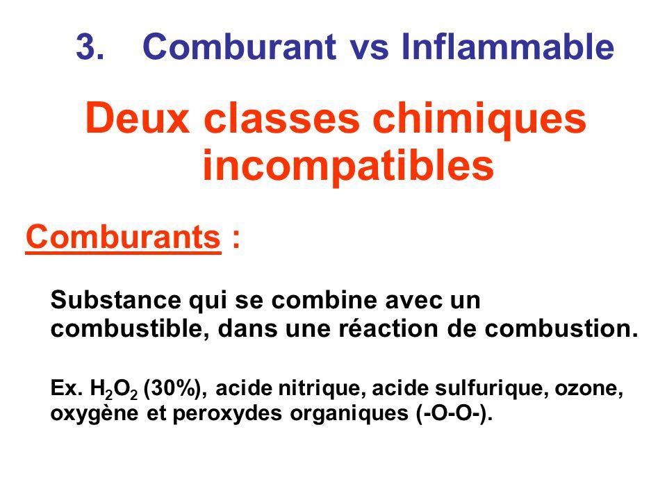 3.Comburant vs Inflammable Deux classes chimiques incompatibles Comburants : Substance qui se combine avec un combustible, dans une réaction de combustion.