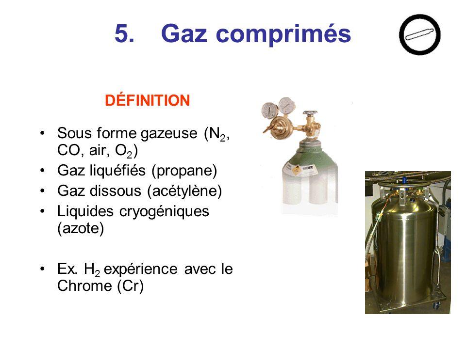 5.Gaz comprimés DÉFINITION Sous forme gazeuse (N 2, CO, air, O 2 ) Gaz liquéfiés (propane) Gaz dissous (acétylène) Liquides cryogéniques (azote) Ex.