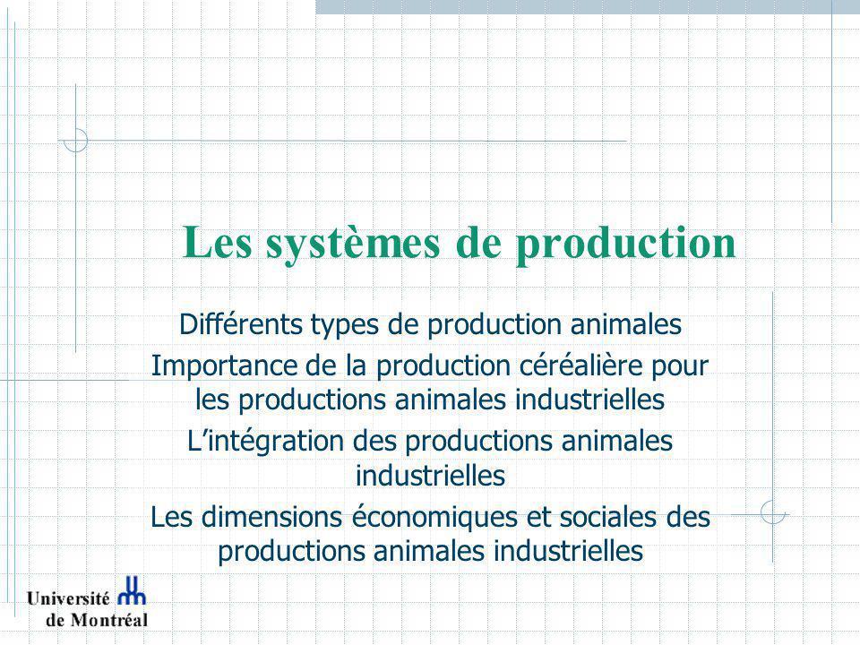 Les systèmes de production Différents types de production animales Importance de la production céréalière pour les productions animales industrielles Lintégration des productions animales industrielles Les dimensions économiques et sociales des productions animales industrielles