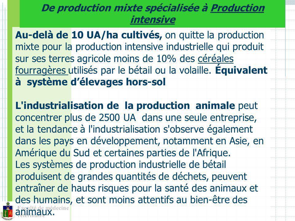 Au-delà de 10 UA/ha cultivés, on quitte la production mixte pour la production intensive industrielle qui produit sur ses terres agricole moins de 10% des céréales fourragères utilisés par le bétail ou la volaille.