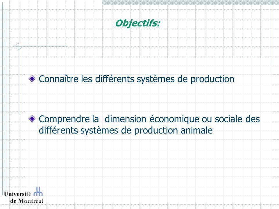 Objectifs: Connaître les différents systèmes de production Comprendre la dimension économique ou sociale des différents systèmes de production animale